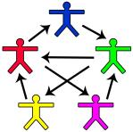 logo echanges pour flyer-2